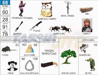 68 Pembuat Pedang