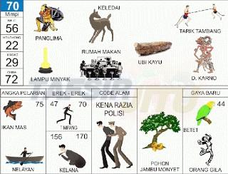 70 Panglima