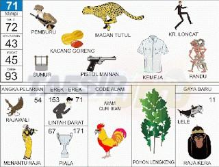 71 Pemburu