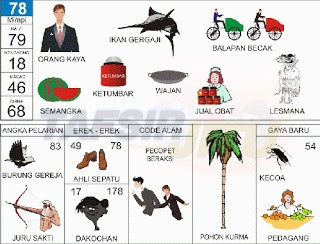 78 Orang Kaya