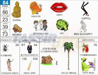 84 Budha