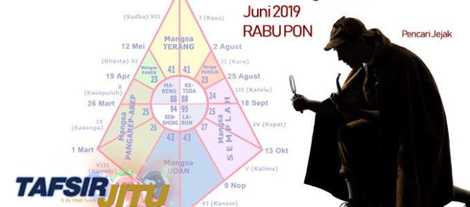 Prediksi Togel SGP 12 Juni 2019 tafsirjitu