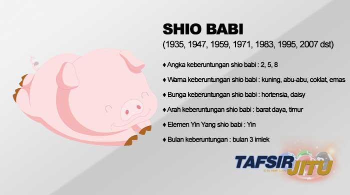 ramalan shio babi 2020